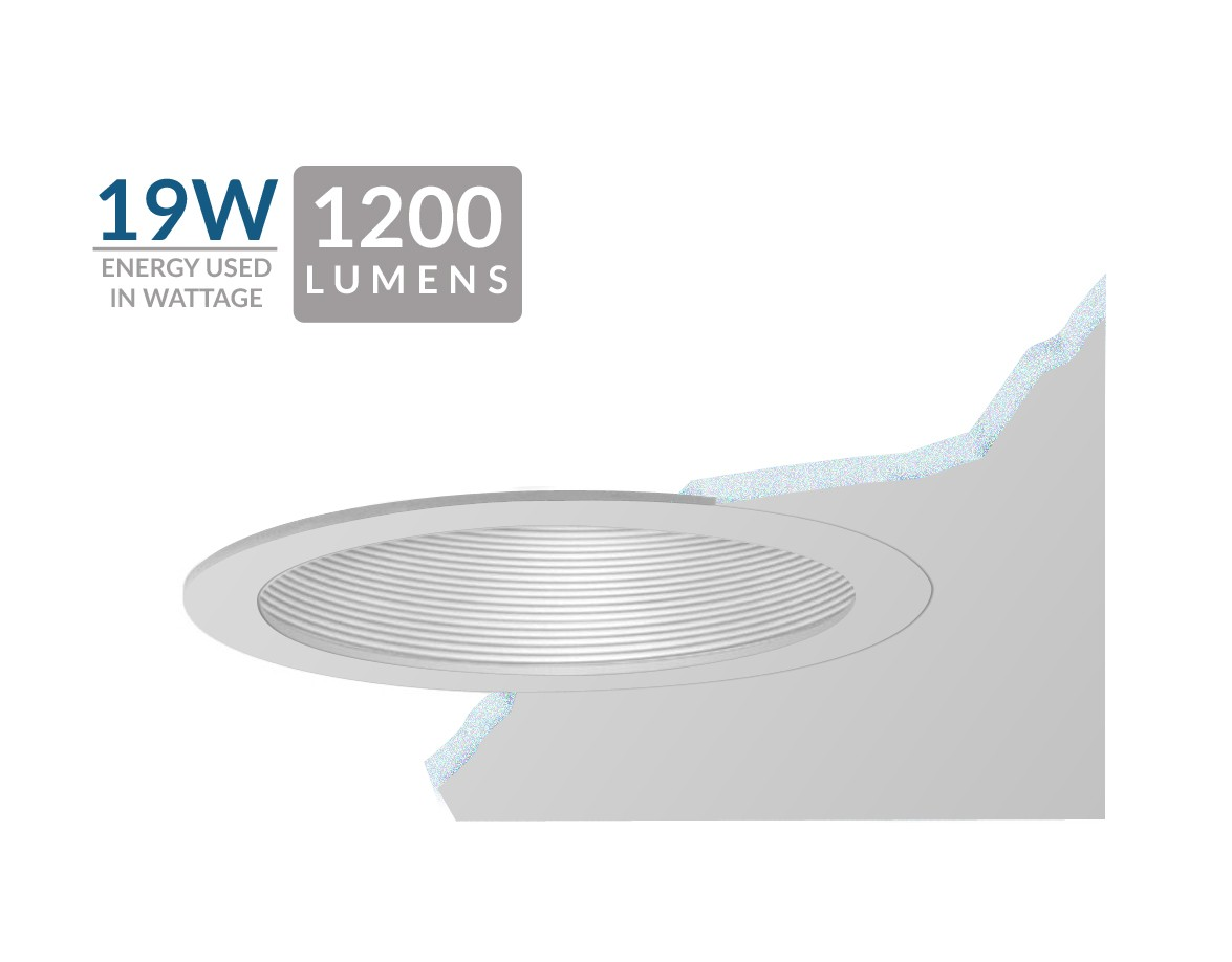 "3.5"" 19W LED Flush Mount Adjustable Accent"